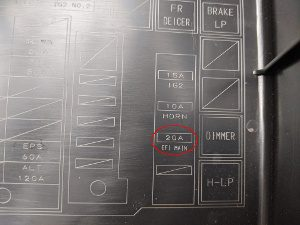 トヨタ車EFIヒューズ位置